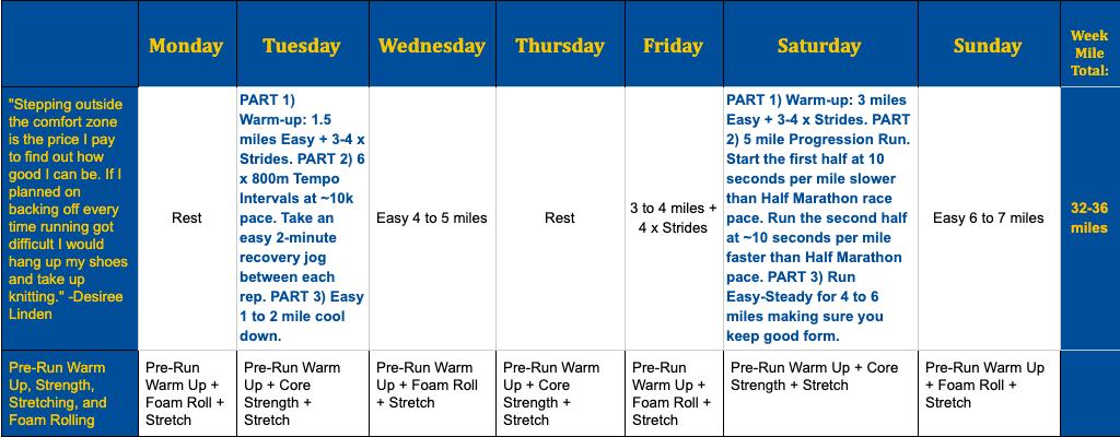 "NEW: The ""ALL IN"" Beginner-Intermediate Marathon Plan"